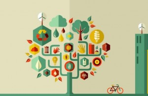 Leadership Sustainable Development